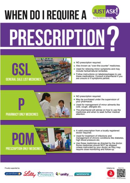 Pharmacy Week 2013   Pharmaceutical Society of Singapore