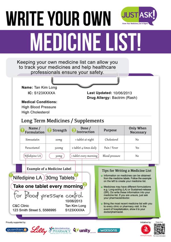 Pharmacy Week 2013 | Pharmaceutical Society of Singapore