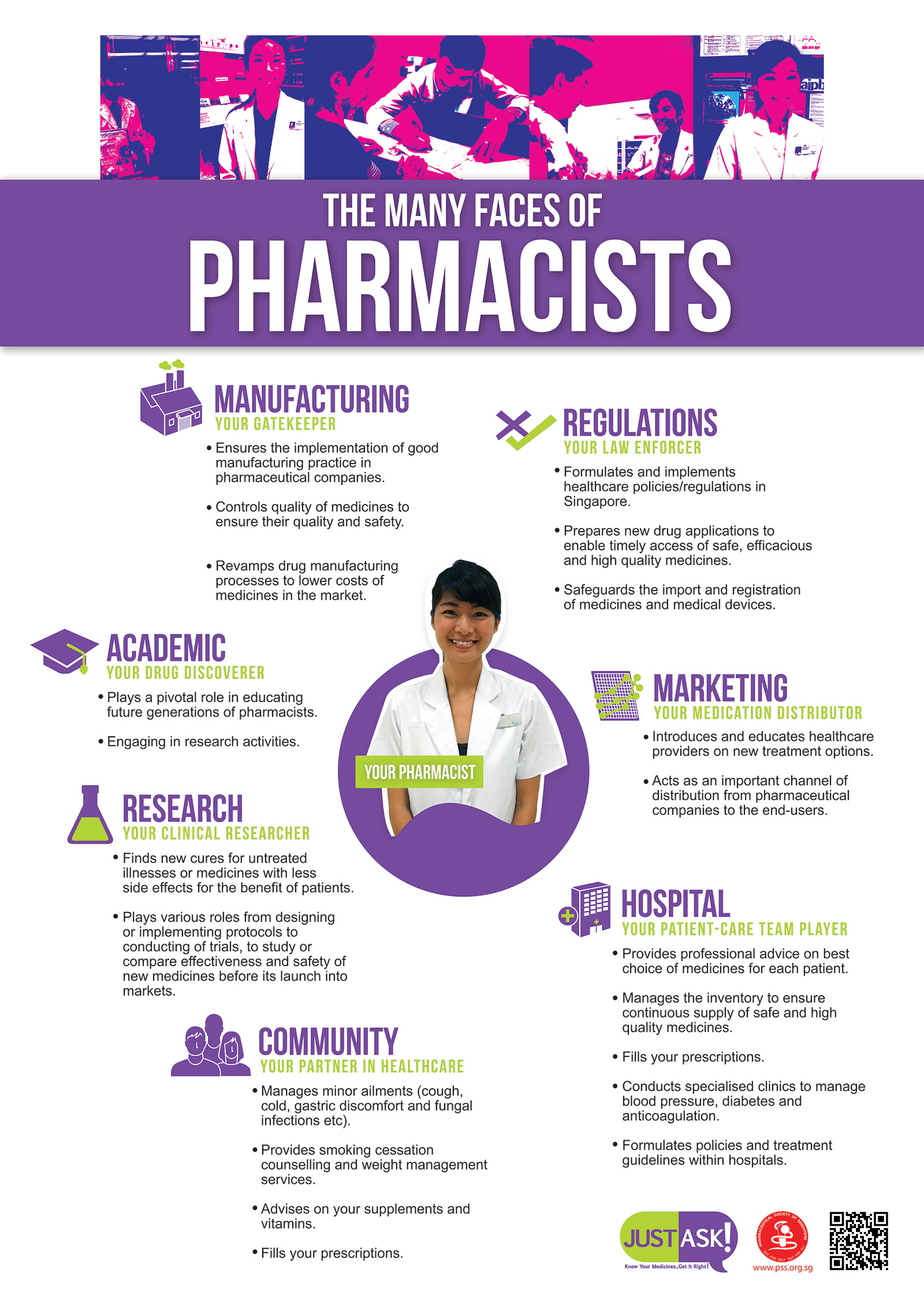 an overview to the various job allocations in pharmacy Pharmacists may choose from a variety of job options in many different career paths available in pharmacy career overview and prospects for pharmacist jobs.